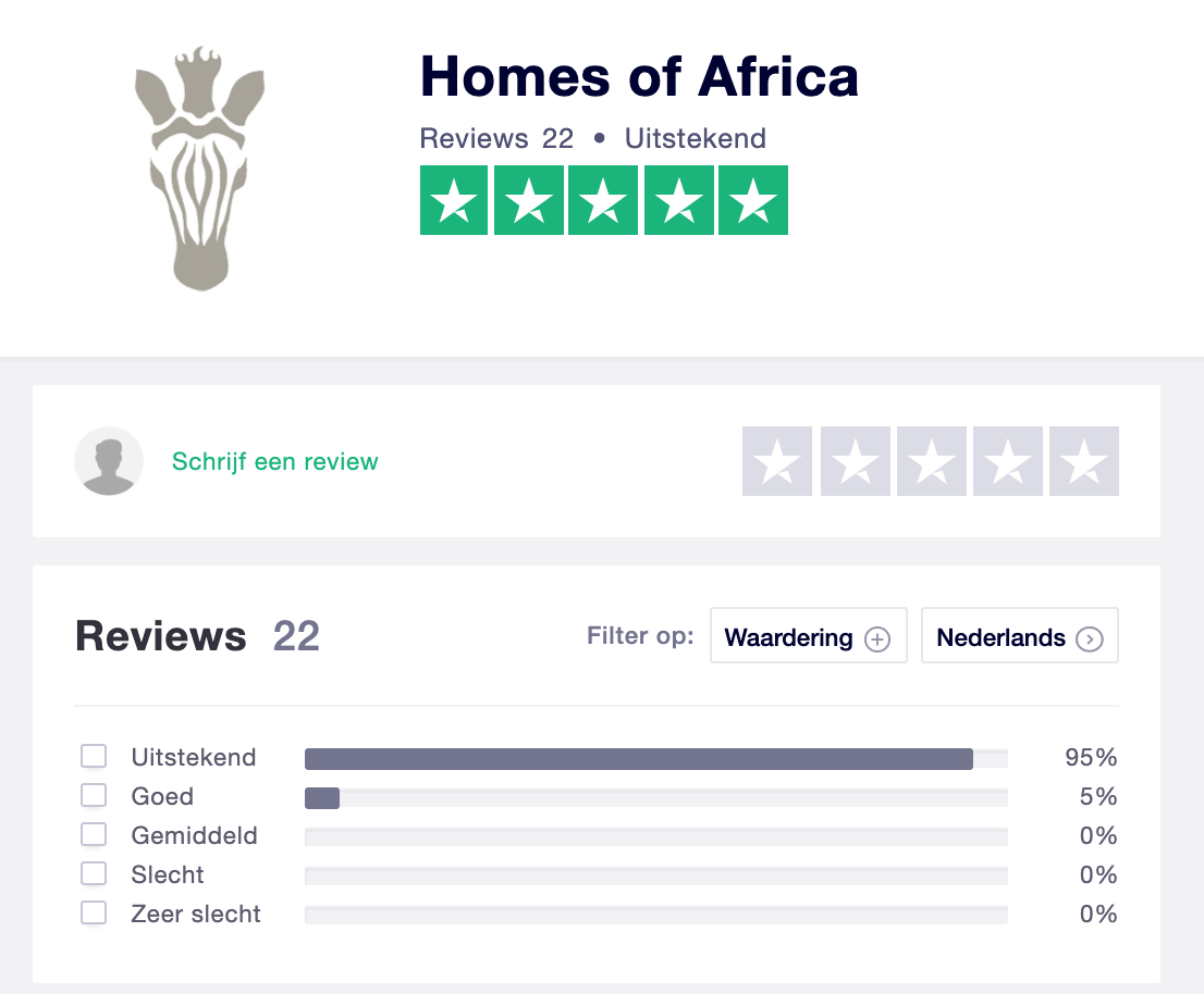 Reviews Homes of Africa